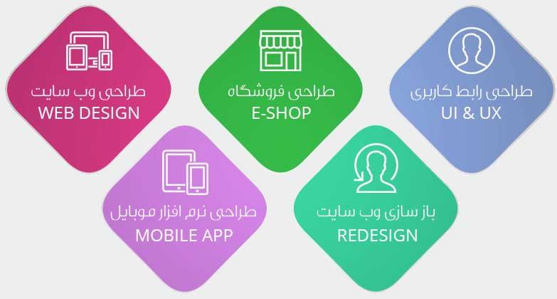 طراحی و راه اندازی وب سایت / تبریز